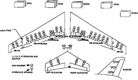 dcs wiring diagram  dcs  free engine image for user manual