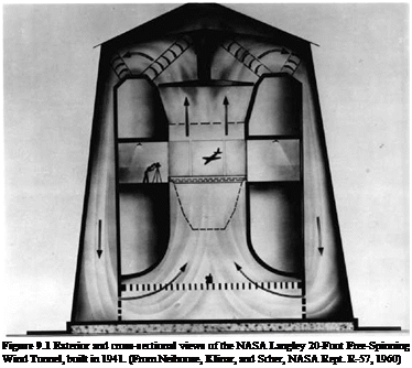 Подпись: Figure 9.1 Exterior and cross-sectional views of the NASA Langley 20-Foot Free-Spinning Wind Tunnel, built in 1941. (From Neihouse, Klinar, and Scher, NASA Rept. R-57, 1960)