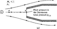 Subsonic Compressible Flow