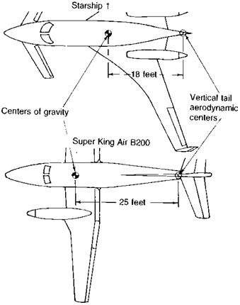 The Penalty of Wing Sweepback on Low Subsonic Airplanes
