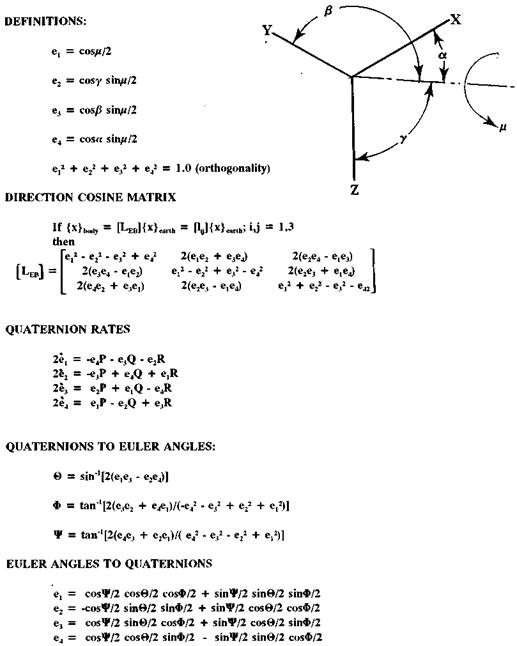 Evolution of the Equations of Motion