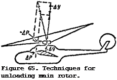 Подпись: Figure 65. Techniques for unloading main rotor.