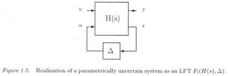 PARAMETRIC UNCERTAINTIES