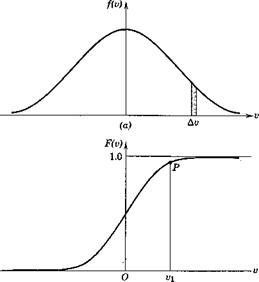 PROBABILITY PROPERTIES OF RANDOM VARIABLES