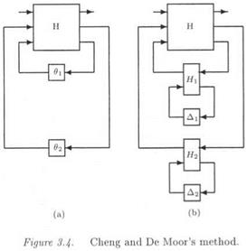 CHENG AND DE MOOR'S METHOD