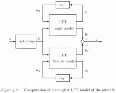 THE FLEXIBLE LFT MODEL