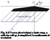 Fundamental Feature of the Flow Past Finite Wings: The Vortex Sheet