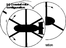 Introduction: A History of Helicopter Flight