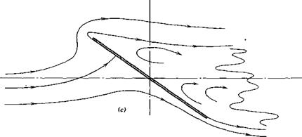 Deadmans Curve as well Page additionally Search P2 furthermore Page likewise CHAPTER 02 18 Left Turning Tendencies. on helicopter aerodynamics