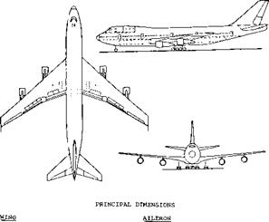 LIFT OF AIRPLANE CONFIGURATIONS