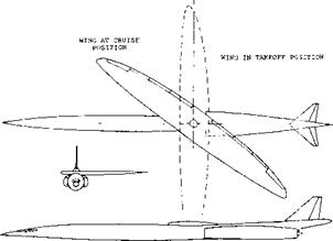 VARIOUS WING ARRANGEMENTS