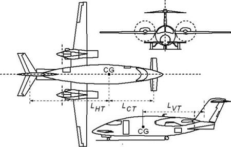 V-Tail Volume Coefficient, Cvt
