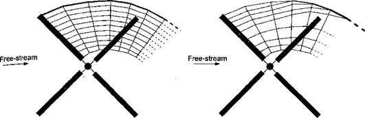 Vortex Models of the Rotor Wake