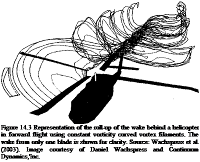 Подпись: Figure 14.3 Representation of the roll-up of the wake behind a helicopter in forward flight using constant vorticity curved vortex filaments. The wake from only one blade is shown for clarity. Source: Wachspress et al. (2003). Image courtesy of Daniel Wachspress and Continuum Dynamics,'Inc.