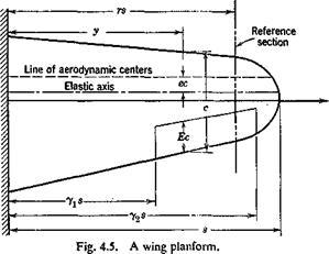 AILERON REVERSAL—GENERAL CASE