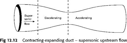 Expanding-contracting duct