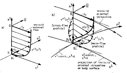 Some Properties of Three-Dimensional Attached Viscous Flow