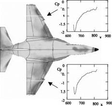 Aircraft Model in Transonic Flow