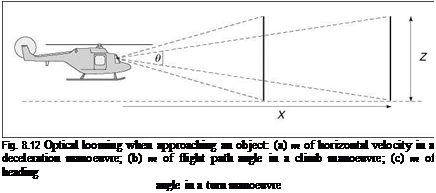 Подпись: Fig. 8.12 Optical looming when approaching an object: (a) т of horizontal velocity in a deceleration manoeuvre; (b) т of flight path angle in a climb manoeuvre; (c) т of heading angle in a turn manoeuvre