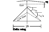 Wing Geometrical Parameters