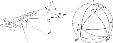 Wind coordinate systems