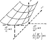 Foundation of Tensor Flight Dynamics