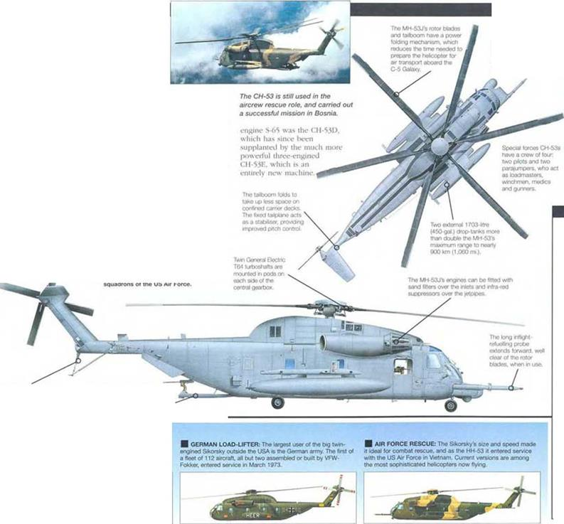Sikorsky's strong lifter