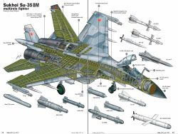 China will buy Russian Su-35 on 2 billion dollars